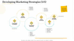 Administrative Regulation Developing Marketing Strategies Ppt PowerPoint Presentation Show Slide Portrait PDF