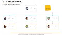 Administrative Regulation Team Structure Ppt PowerPoint Presentation Portfolio Visual Aids PDF