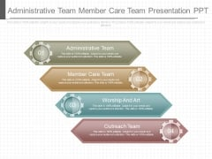 Administrative Team Member Care Team Presentation Ppt