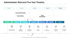 Administrator Reinvent Five Year Timeline Elements