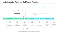 Administrator Reinvent Half Yearly Timeline Topics