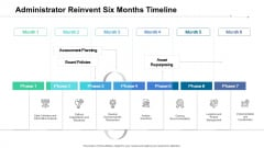 Administrator Reinvent Six Months Timeline Ideas