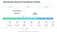 Administrator Reinvent Three Months Timeline Clipart