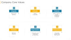 Administrators Manual To Corporate Ethos Company Core Values Designs PDF