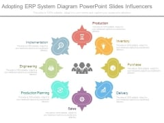 Adopting Erp System Diagram Powerpoint Slides Influencers