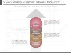 Adoption And Change Management For Business Transformation Ppt
