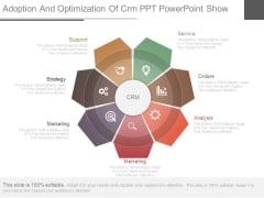 Adoption And Optimization Of Crm Ppt Powerpoint Show