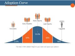 Adoption Curve Ppt PowerPoint Presentation Visual Aids