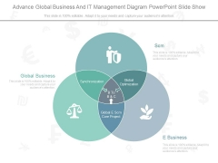 Advance Global Business And It Management Diagram Powerpoint Slide Show