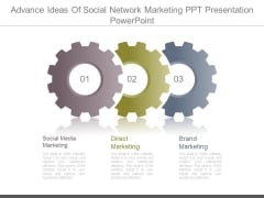Advance Ideas Of Social Network Marketing Ppt Presentation Powerpoint