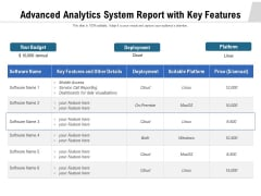 Advanced Analytics System Report With Key Features Ppt PowerPoint Presentation Show Vector PDF