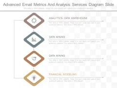 Advanced Email Metrics And Analysis Services Diagram Slide