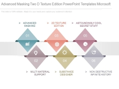 Advanced Masking Two D Texture Edition Powerpoint Templates Microsoft