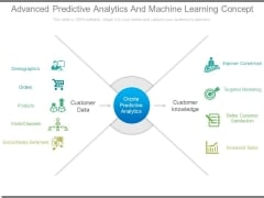 Advanced Predictive Analytics And Machine Learning Concept