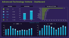 Advanced Technology Vehicle Dashboard Guidelines PDF