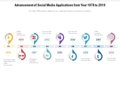 Advancement Of Social Media Applications From Year 1978 To 2010 Ppt PowerPoint Presentation Summary Model PDF