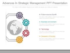 Advances In Strategic Management Ppt Presentation