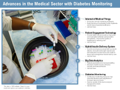 Advances In The Medical Sector With Diabetes Monitoring Ppt PowerPoint Presentation Summary Ideas