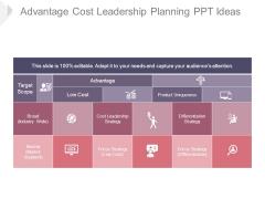Advantage Cost Leadership Planning Ppt Ideas