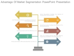 Advantage Of Market Segmentation Powerpoint Presentation