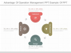 Advantage Of Operation Management Ppt Example Of Ppt