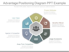 Advantage Positioning Diagram Ppt Example