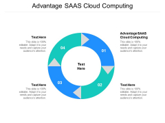 Advantage SAAS Cloud Computing Ppt PowerPoint Presentation Gallery Grid Cpb Pdf