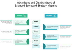 Advantages And Disadvantages Of Balanced Scorecard Strategy Mapping Ppt PowerPoint Presentation Infographics Slideshow PDF