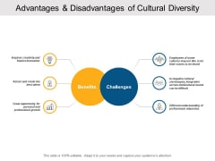 Advantages And Disadvantages Of Cultural Diversity Ppt PowerPoint Presentation Styles Graphics Design