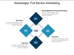 Advantages Full Service Advertising Ppt PowerPoint Presentation Pictures Designs Download Cpb