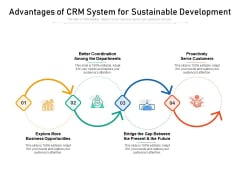 Advantages Of CRM System For Sustainable Development Ppt PowerPoint Presentation Icon Backgrounds PDF