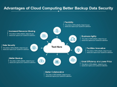 Advantages Of Cloud Computing Better Backup Data Security Ppt PowerPoint Presentation Infographics Graphics Pictures