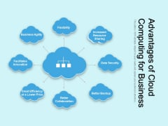 Advantages Of Cloud Computing For Business Ppt PowerPoint Presentation Show Templates PDF