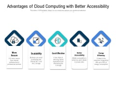 Advantages Of Cloud Computing With Better Accessibility Ppt PowerPoint Presentation File Files PDF
