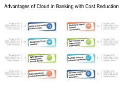 Advantages Of Cloud In Banking With Cost Reduction Ppt PowerPoint Presentation Icon Layouts PDF