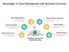 Advantages Of Cloud Management With Business Continuity Ppt PowerPoint Presentation Gallery Topics PDF