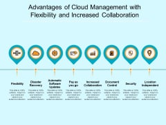 Advantages Of Cloud Management With Flexibility And Increased Collaboration Ppt PowerPoint Presentation Gallery Visual Aids PDF