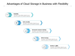 Advantages Of Cloud Storage In Business With Flexibility Ppt PowerPoint Presentation Icon Microsoft