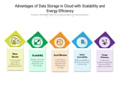 Advantages Of Data Storage In Cloud With Scalability And Energy Efficiency Ppt PowerPoint Presentation Icon Infographic Template PDF
