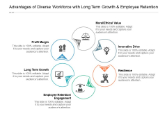 Advantages Of Diverse Workforce With Long Term Growth And Employee Retention Ppt Powerpoint Presentation Layouts Maker