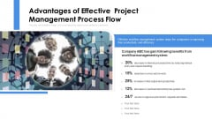 Advantages Of Effective Project Management Process Flow Ppt Summary Graphics Example PDF