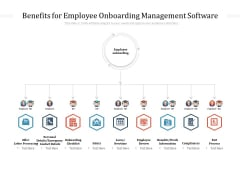 Advantages Of Employee Orientation Infographics Layout Ppt PowerPoint Presentation Professional Templates PDF