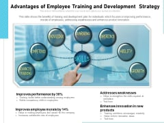 Advantages Of Employee Training And Development Strategy Ppt PowerPoint Presentation Gallery Format PDF