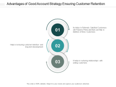 Advantages Of Good Account Strategy Ensuring Customer Retention Ppt PowerPoint Presentation Pictures Themes Cpb