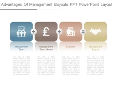 Advantages Of Management Buyouts Ppt Powerpoint Layout