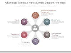 Advantages Of Mutual Funds Sample Diagram Ppt Model