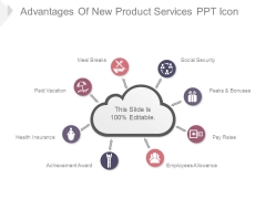 Advantages Of New Product Services Ppt Icon