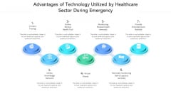 Advantages Of Technology Utilized By Healthcare Sector During Emergency Ppt Portfolio Layout Ideas PDF