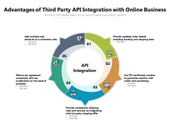 Advantages Of Third Party API Integration With Online Business Ppt PowerPoint Presentation Gallery Graphics Example PDF