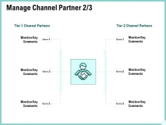 Advertisement Administration Manage Channel Partner Comments Ppt File Example Topics PDF